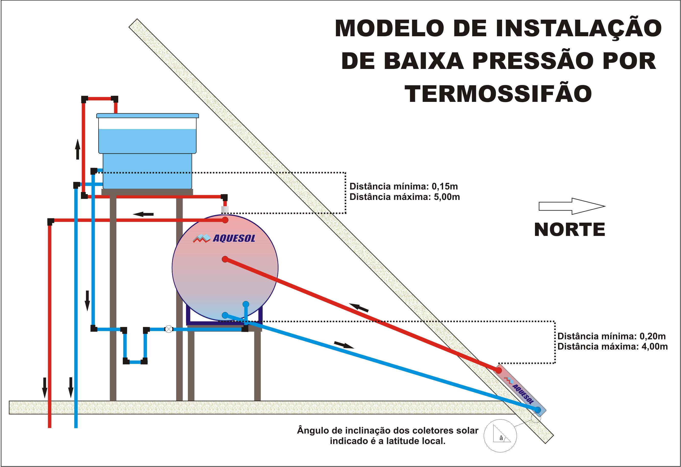 Reservatório Térmico Aquesol Reservatório de Água Quente para #0D7FBE 2668 1829