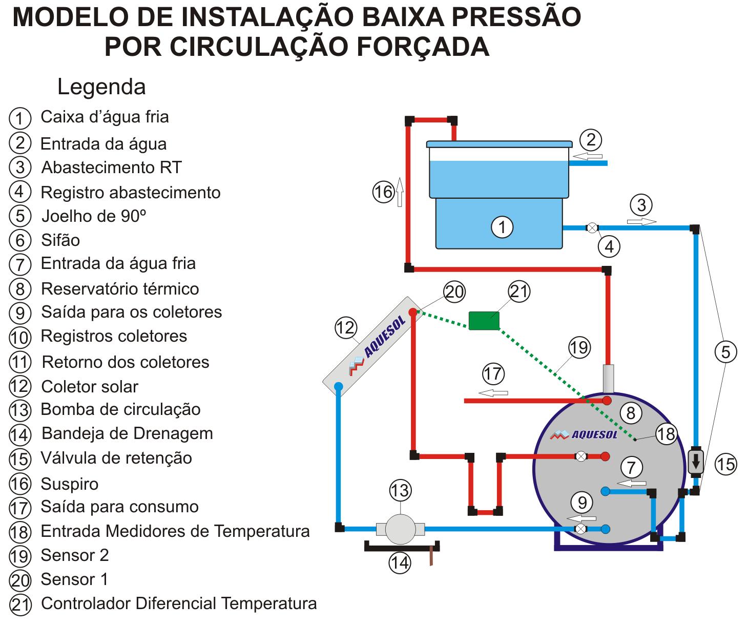 Reservatório Térmico Aquesol Reservatório de Água Quente para #068D3D 1460 1222